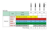 Freza diamantata D862 flacara