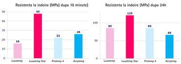 luxatempstar_comparatie3.jpg