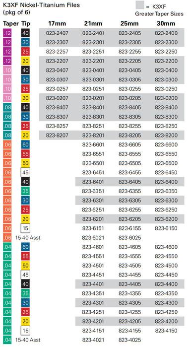 k3xf_tabel_coduri_2.jpg