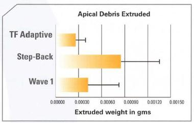 tfadaptive-grafic.JPG