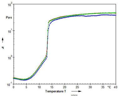 grafic-tsv.jpg