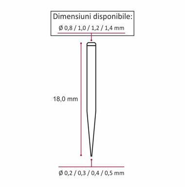 pivoti-sticla-simplex-schema.jpg