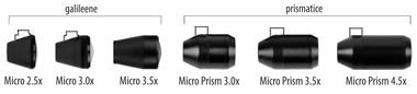 lupe-gama-micro.jpg