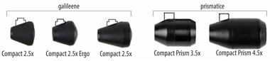 lupe-gama-compact.jpg