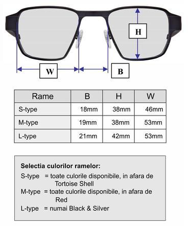rame-surgitel-aero-dimensiuni.jpg