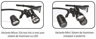 surgitel-odyssey-LED-micro-mini.jpg