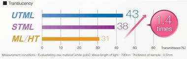translucenta-discuri-zirconiu.jpg