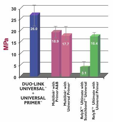 universal-primer-grafic.jpg