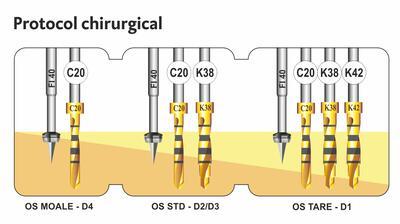 protocol-chirurgical-uni.jpg