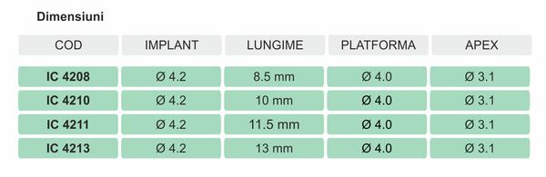 dimensiuni-implant-ic-42.jpg