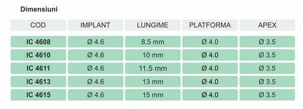 dimensiuni-implant-ic-46.jpg