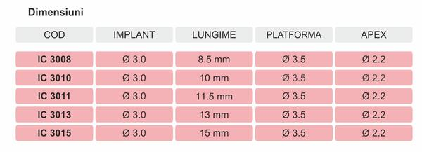 dimensiuni-implant-ic.jpg
