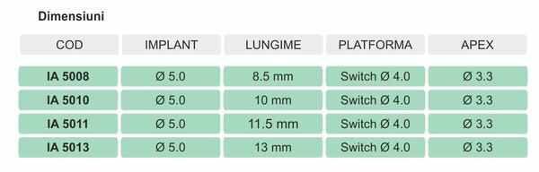 dimensiuni-implant-ia-50.jpg