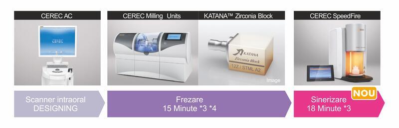 scanner-cerec-katana-zirconia-block-4.jpg
