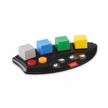 Ceara modelat Renfert GEO Expert Functional set